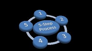 5-step-cycle